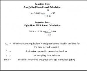 Torrence Noise Dose Equation